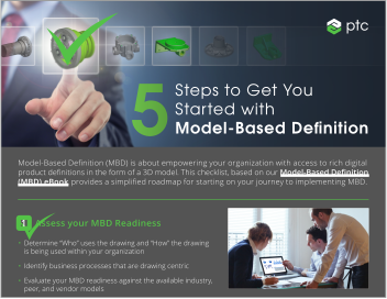 Infográfico: 5 Passos para iniciar o MBD