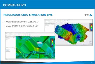 Creo Simulation Live comparativo